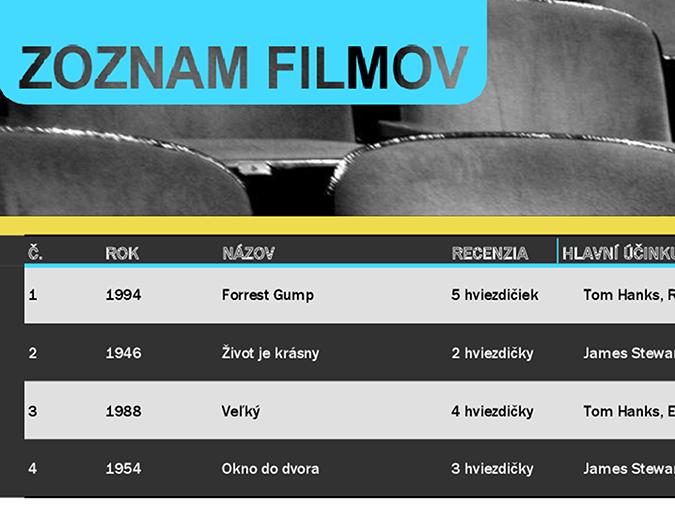 Zoznam filmov