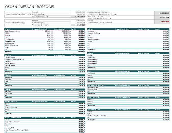 Osobný mesačný rozpočet