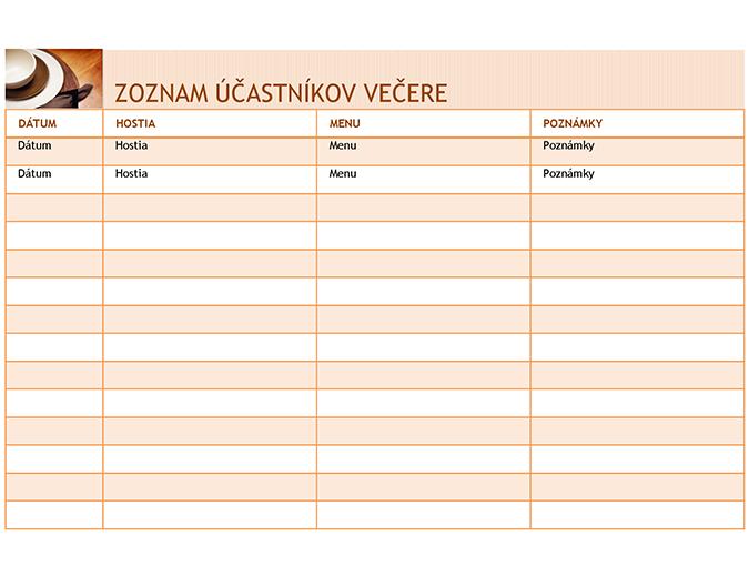 Zoznam účastníkov večere s menu