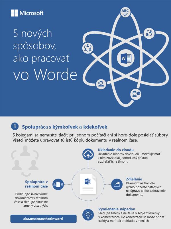 5 nových spôsobov, ako pracovať vo Worde