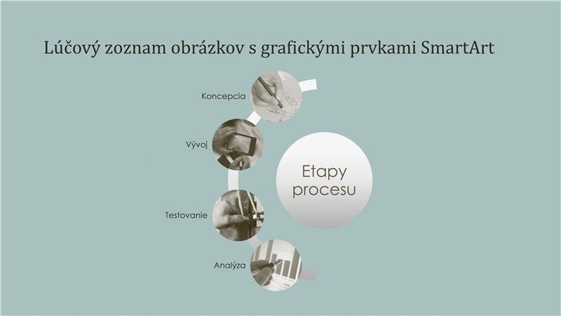 Znázornenie procesov pomocou grafických prvkov SmartArt s lúčovým zoznamom obrázkov (širokouhlá šablóna)