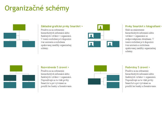 Organizačné schémy (vizuálne)