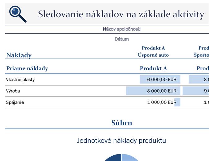 Sledovanie nákladov na základe aktivity