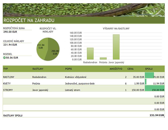 Rozpočet pre záhrady azáhradné úpravy