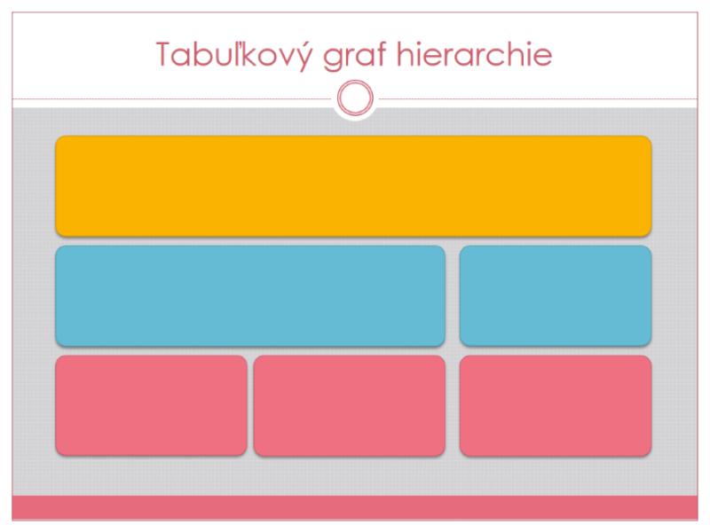 Tabuľkový graf hierarchie