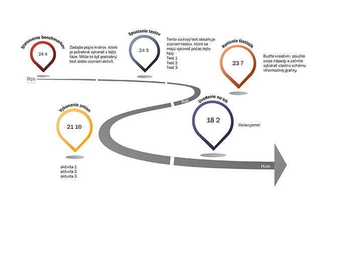 Informačná grafika s časovou osou