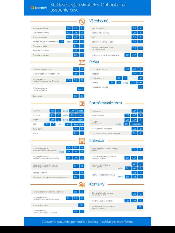 50 klávesových skratiek v Outlooku na ušetrenie času