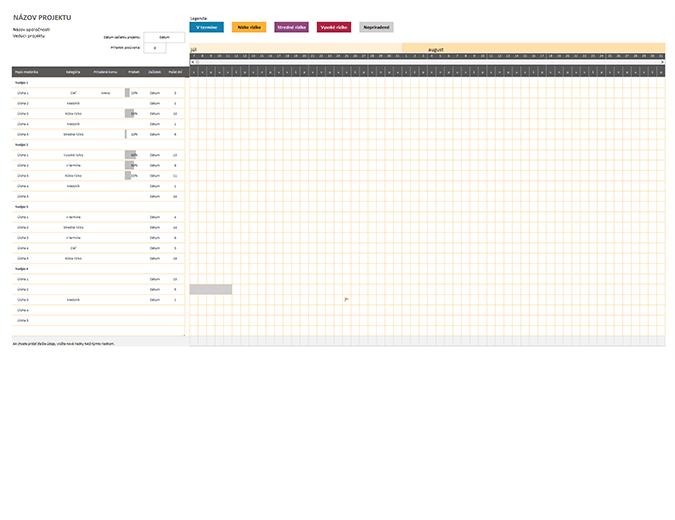 Ganttov graf s metodikou Agile