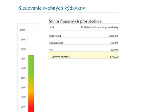 Sledovanie osobných výdavkov