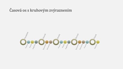 Snímka sdiagramom časovej osi udalostí (širokouhlý formát)