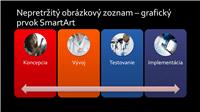 Snímka s grafickým prvkom SmartArt – nepretržitý obrázkový zoznam (viacfarebný na čiernom podklade), širokouhlý formát