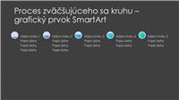 Snímka s grafickým prvkom SmartArt – proces zväčšujúceho sa kruhu (sivý a modrý na čiernom podklade), širokouhlý formát