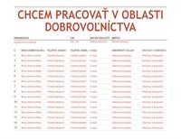 Prezenčná listina dobrovoľníkov