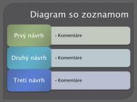 Diagram so zoznamom