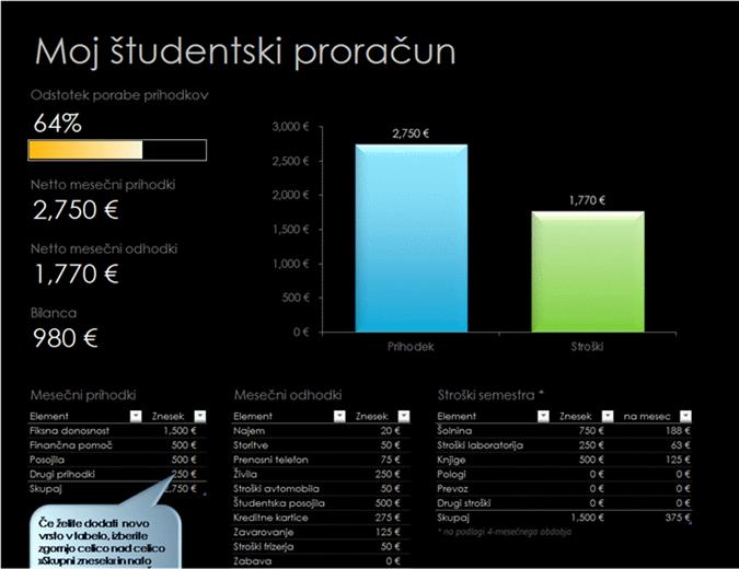 Študentski proračun