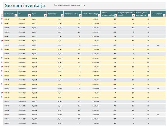 Seznam inventarja z označevanjem prerazporeditve