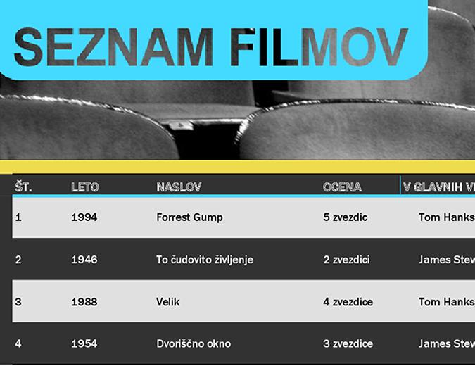 Seznam filmov