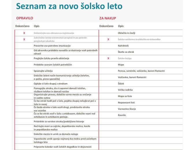 Kontrolni seznam za pot v šolo