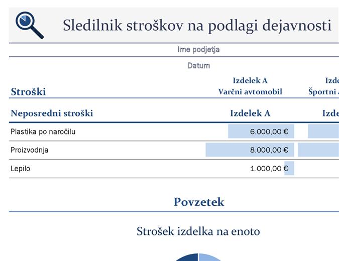 Sledilnik stroškov na podlagi dejavnosti