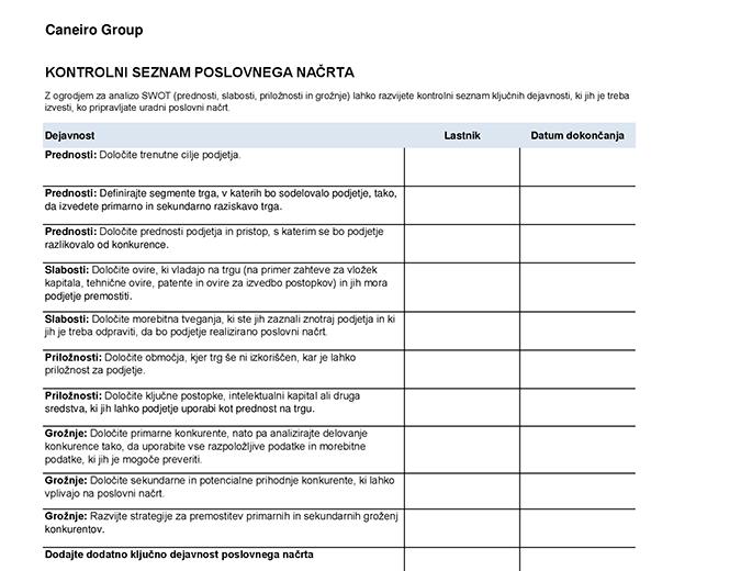 Kontrolni seznam poslovnega načrta