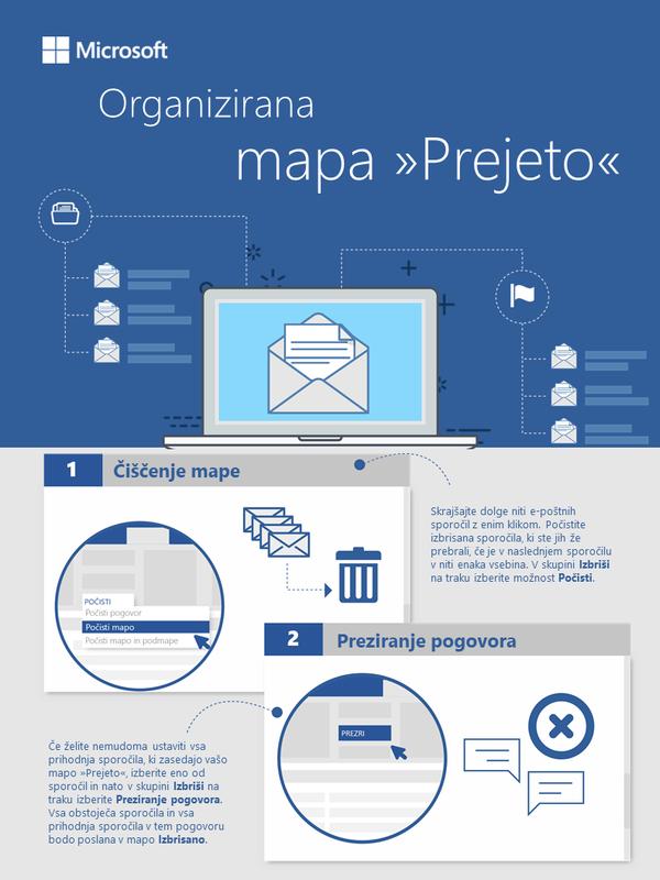 Organizirana mapa »Prejeto«