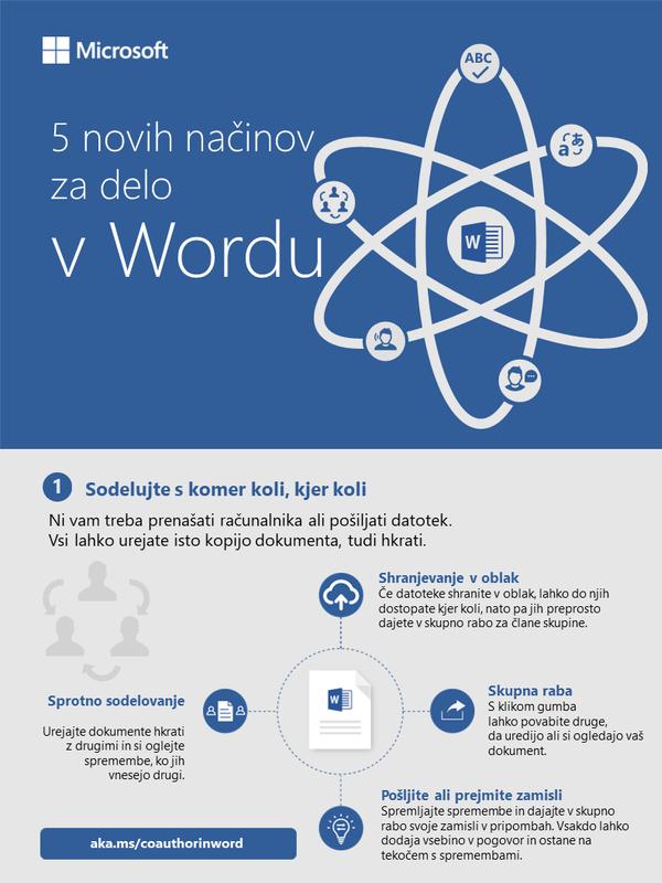 5 novih načinov dela v Wordu