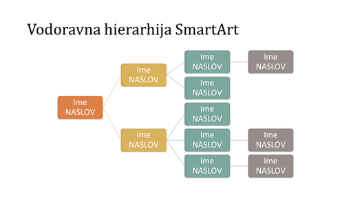 Predloga vodoravnega organigrama hierarhije (večbarvna na beli podlagi, širokozaslonska)