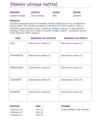 Učni plan (barvni)