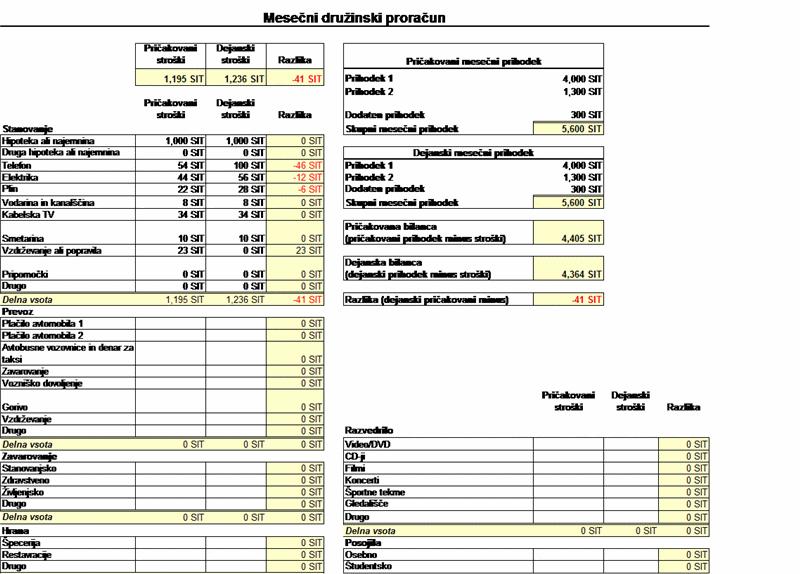 Mesečni družinski proračun