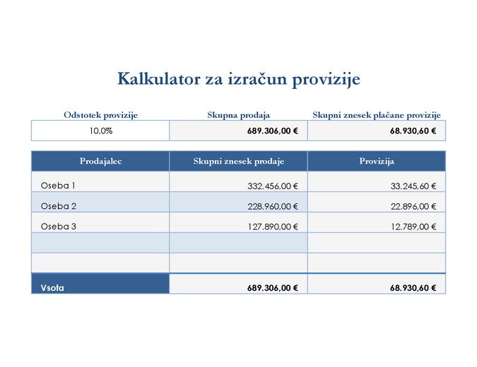 Kalkulator za izračun provizije