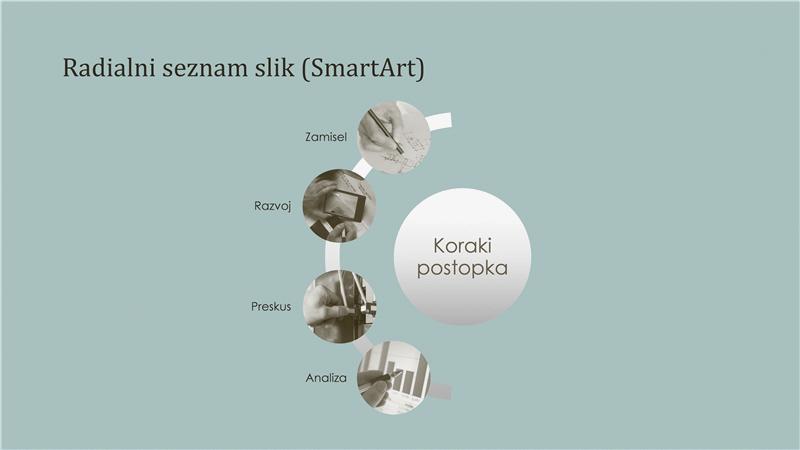 Postopek SmartArt z radialnim slikovnim seznamom (širokozaslonsko)