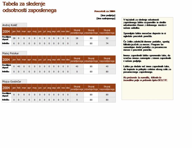 Tabela za sledenje odsotnosti zaposlenega
