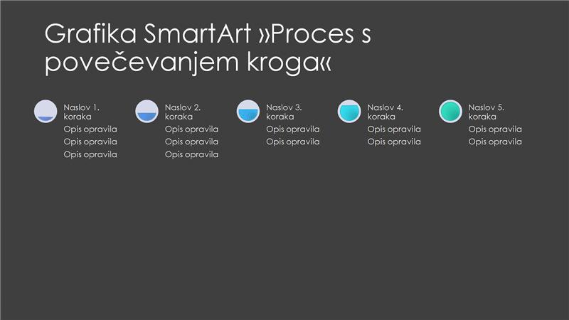 Diapozitiv z grafiko SmartArt »Proces s povečevanjem kroga« (siva in modra na črnem ozadju), širokozaslonska predstavitev