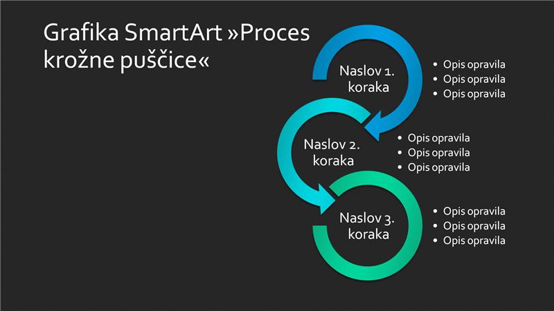 Diapozitiv z grafiko SmartArt »Proces krožne puščice« (modro-zelena na črni podlagi), širokozaslonska predstavitev