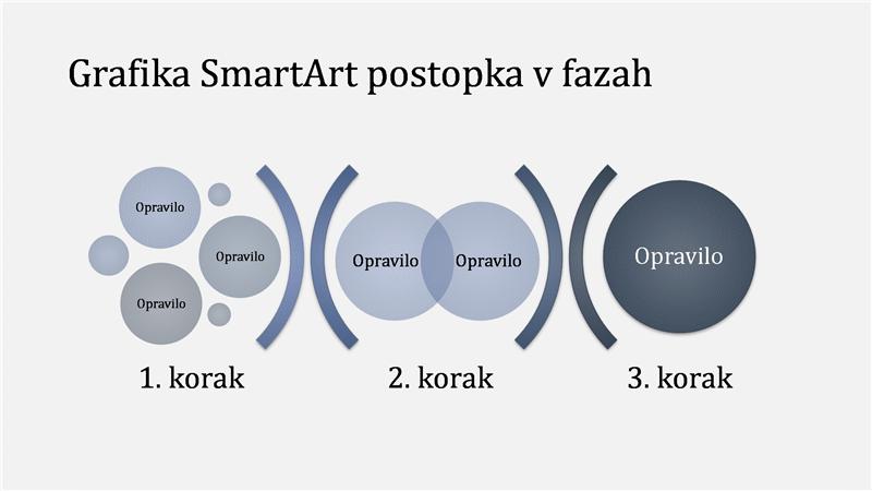 Fazni proces z grafiko SmartArt (svetlo-/temnomodra), širokozaslonska predstavitev