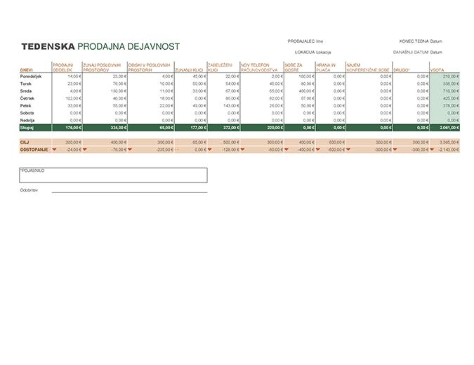Poročilo o dejavnosti tedenske prodaje