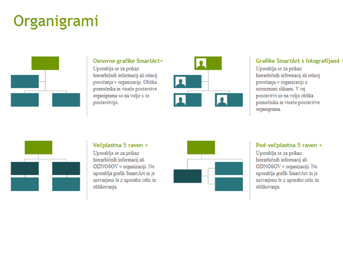 Organigrami (vizualni)