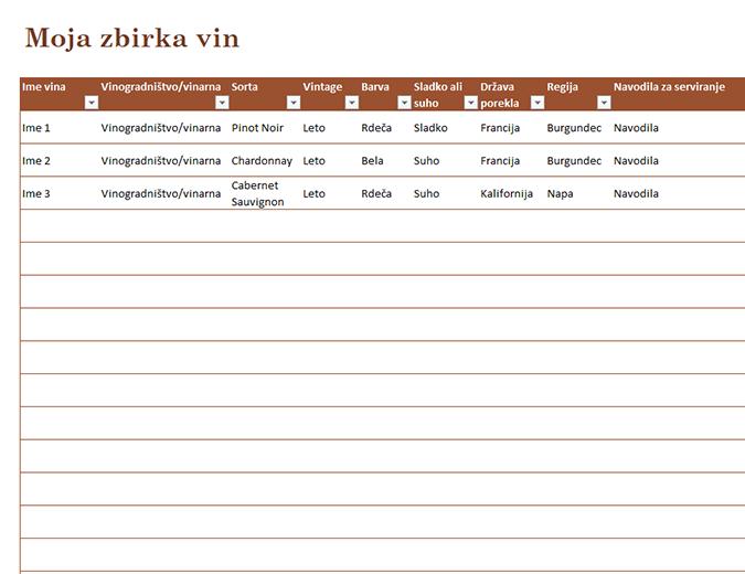 Seznam zbirke vin