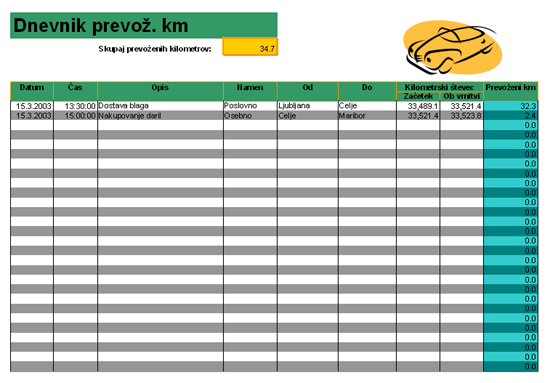 Dnevnik prevoženih kilometrov