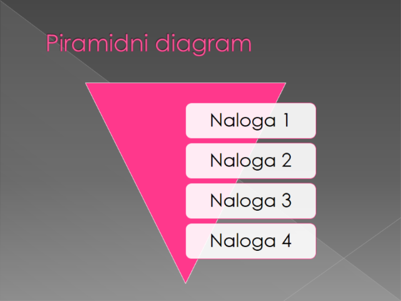 Piramidni diagram