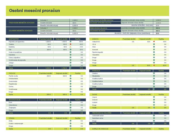 Preglednica za spremljanje osebnega mesečnega proračuna