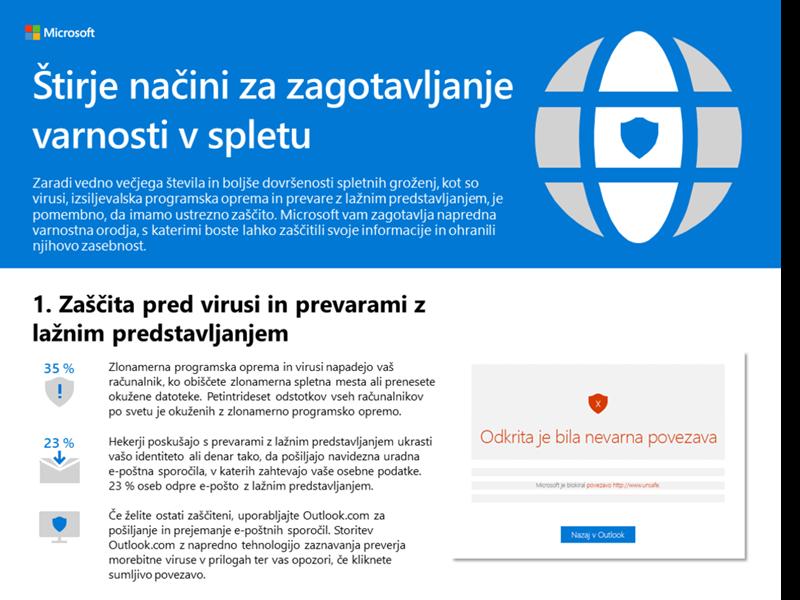 Štirje načini za zagotavljanje varnosti v spletu