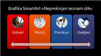 Diapozitiv z grafiko SmartArt »Neprekinjen seznam slik« (večbarvno na črnem ozadju), širokozaslonska predstavitev