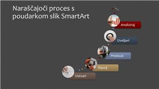 Naraščajoči proces s poudarkom slik SmartArt (večbarvno na sivi podlagi), širokozaslonsko