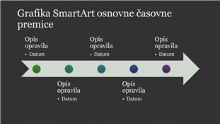 Osnovna časovnica grafike SmartArt (bela na temnozeleni), širokozaslonska