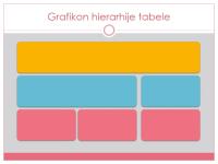 Grafikon hierarhije tabele