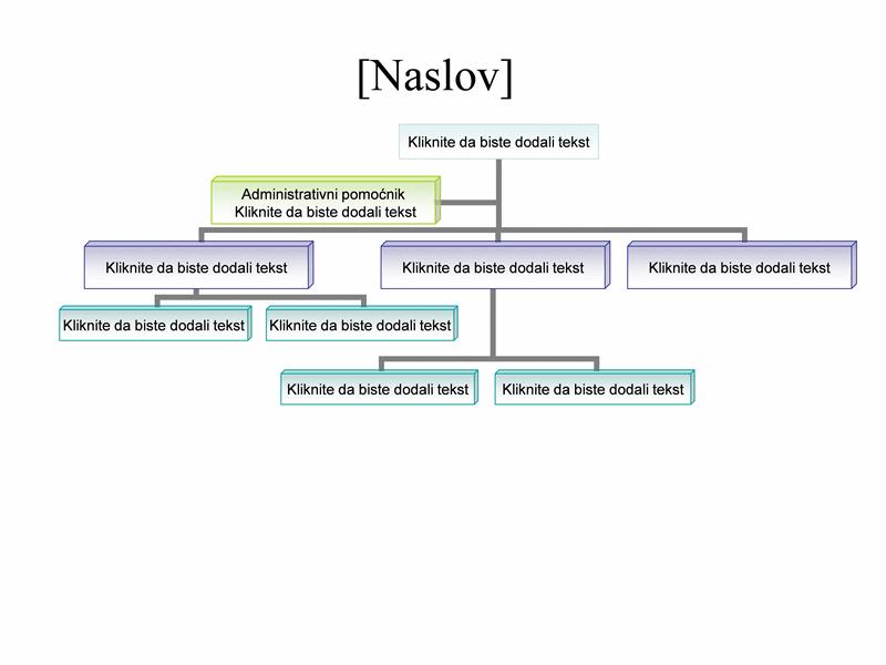 Organizacioni dijagram