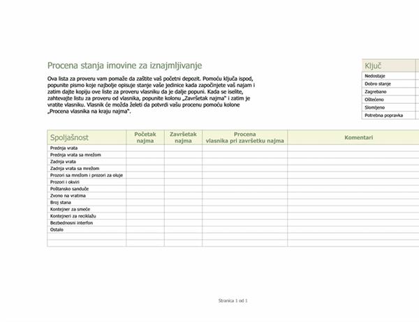 Procena stanja imovine za iznajmljivanje