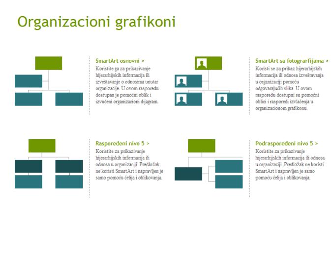 Organizacioni grafikoni (vizuelni)