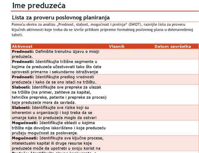 Lista za proveru poslovnog plana sa SWOT analizom
